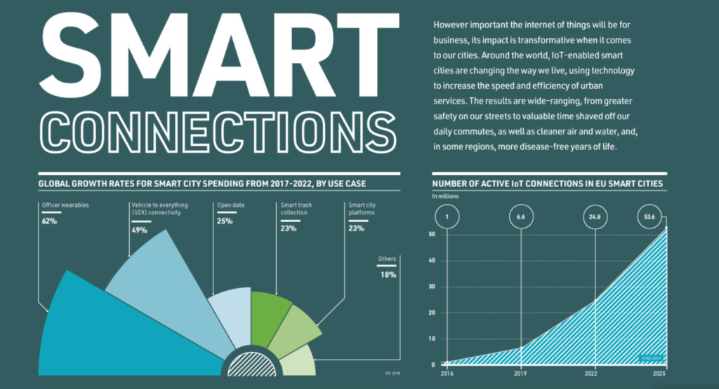 smart-connections